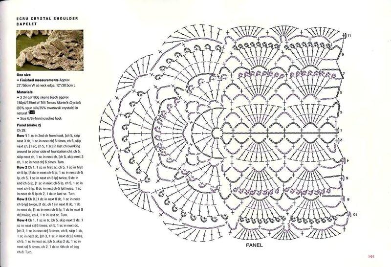 Схемы ковра связанного крючком из шнура