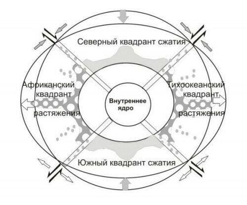 Бародинамика Шестопалова А.В. - Страница 6 0_1fa85b_128ef80e_L