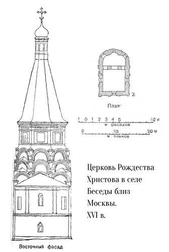 Церковь Рождества Христова в селе Беседы близ Москвы, чертежи