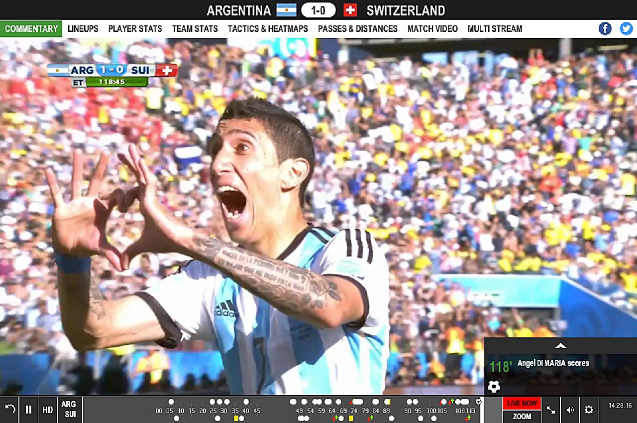 Футбол. Аргентина-Швейцария, Анхель ди Мария, гол на 119-ой минуте, 1-го июля, 2014-го года