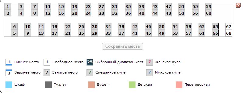 http://img-fotki.yandex.ru/get