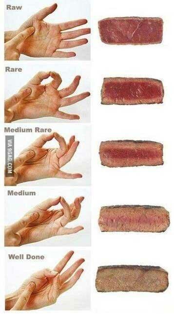 Как готовить мясо - сводная таблица