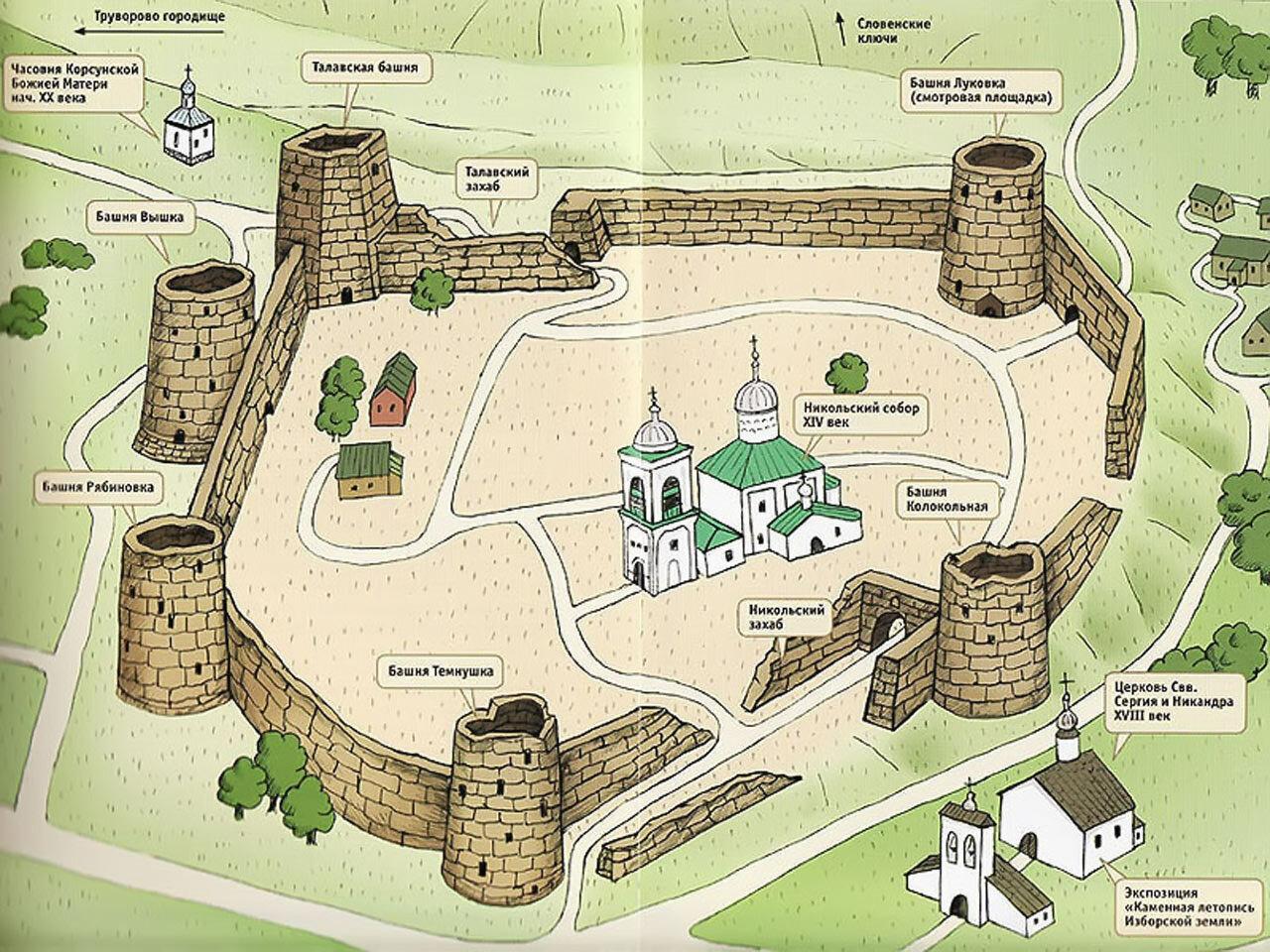 схема крепости дербент