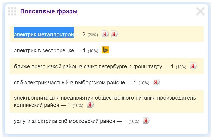Электрик Металлострой.