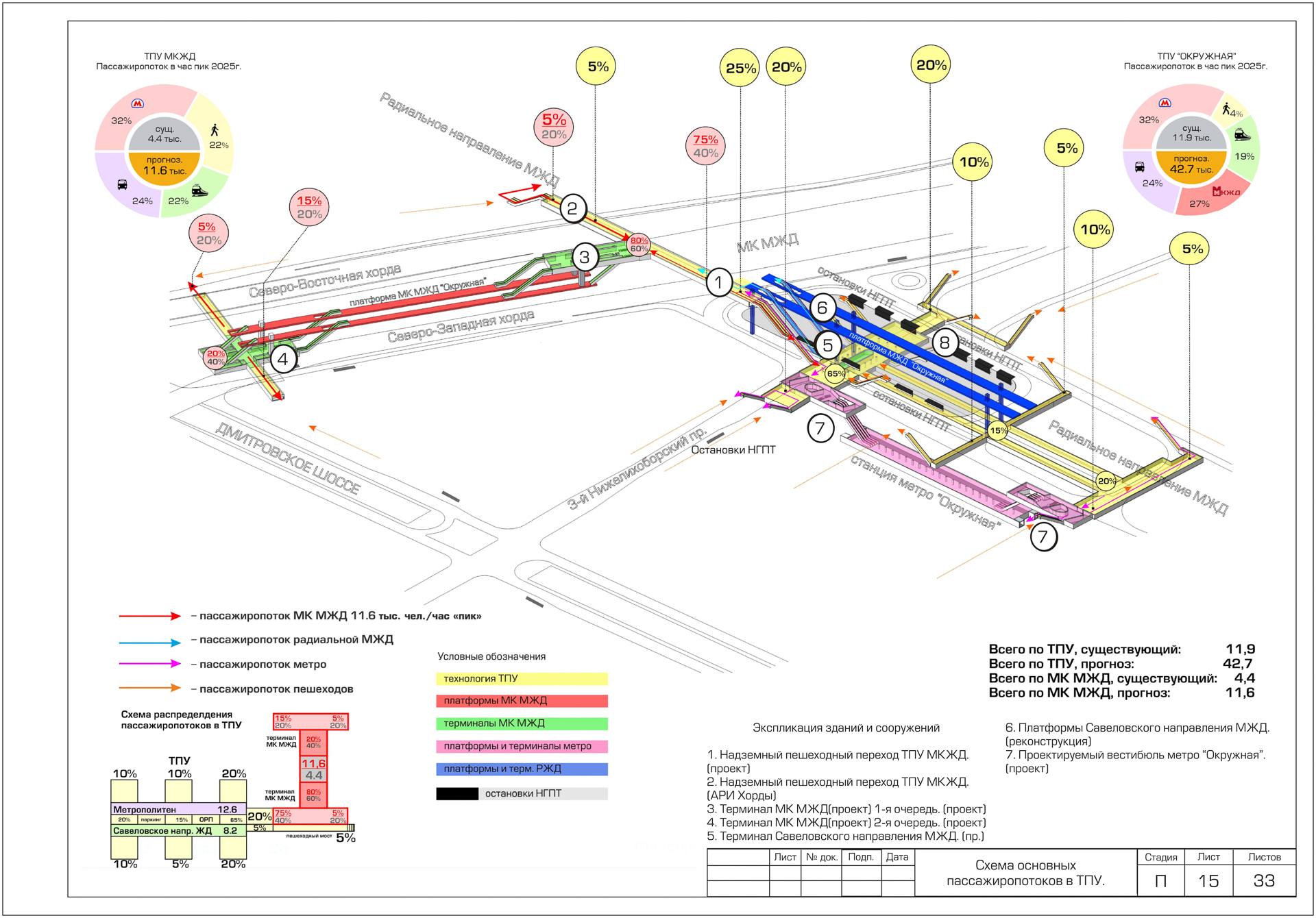 планируемые станции метро в московской области схема