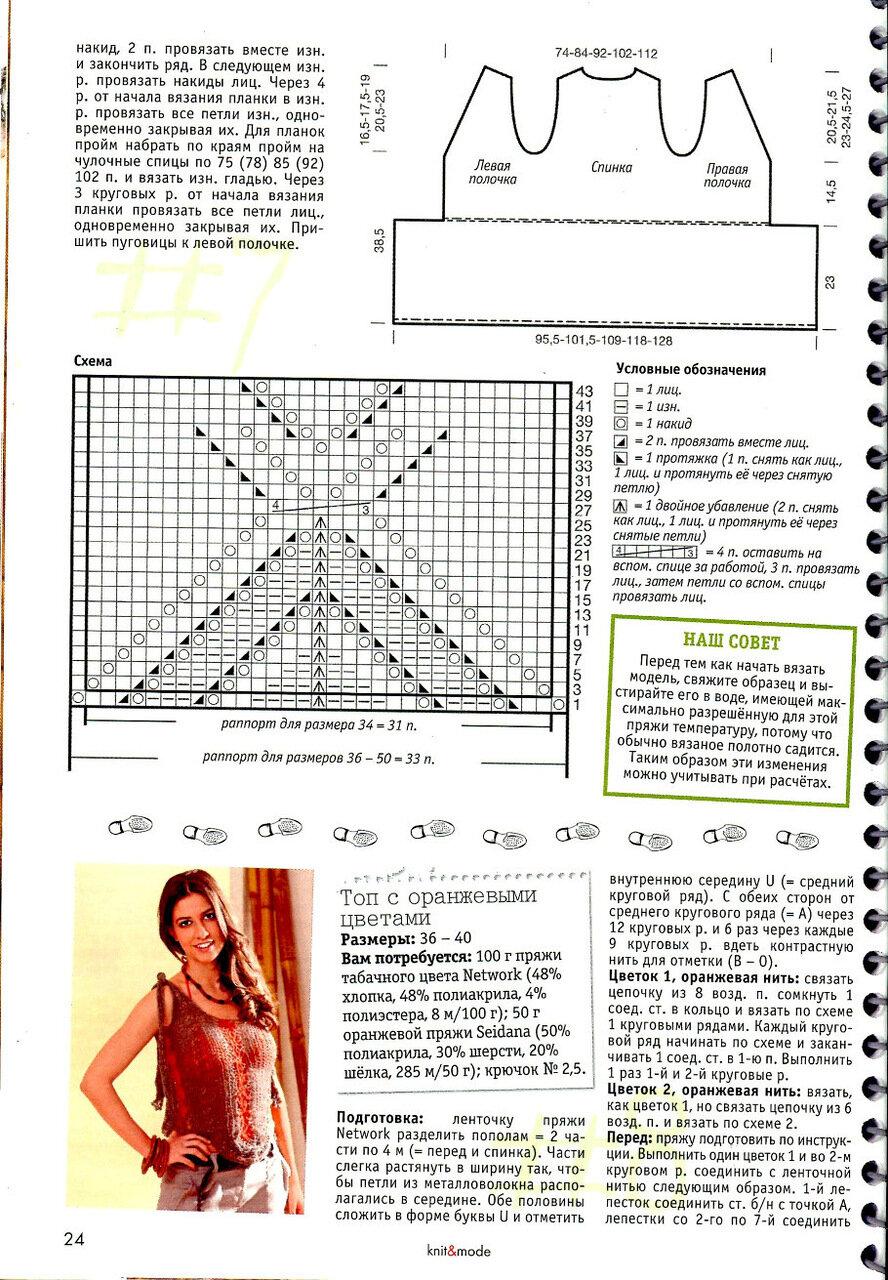 Вязание модели из журналов схемы и модели