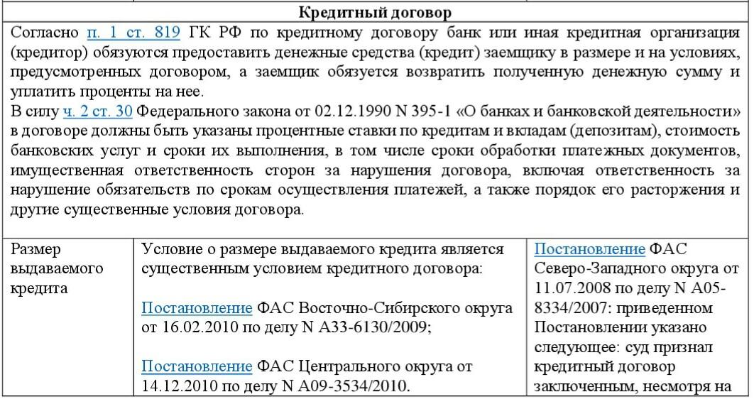 Суть спора: 2.176 - Иски о взыскании сумм по договору займа.