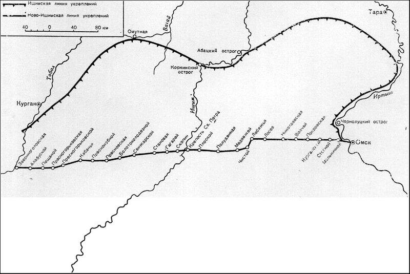 Ишимская линия укреплений