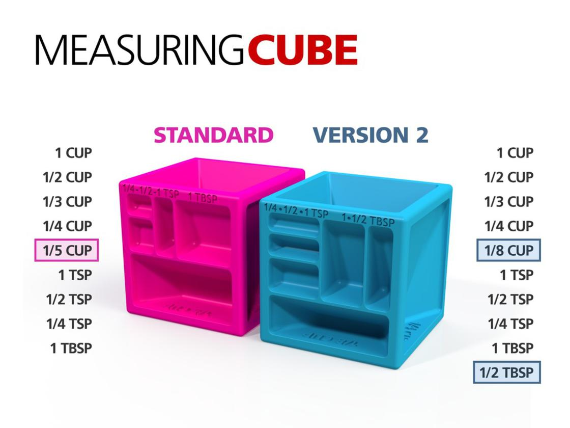 Measuring Cube – An excellent gadget to measure everything while cooking