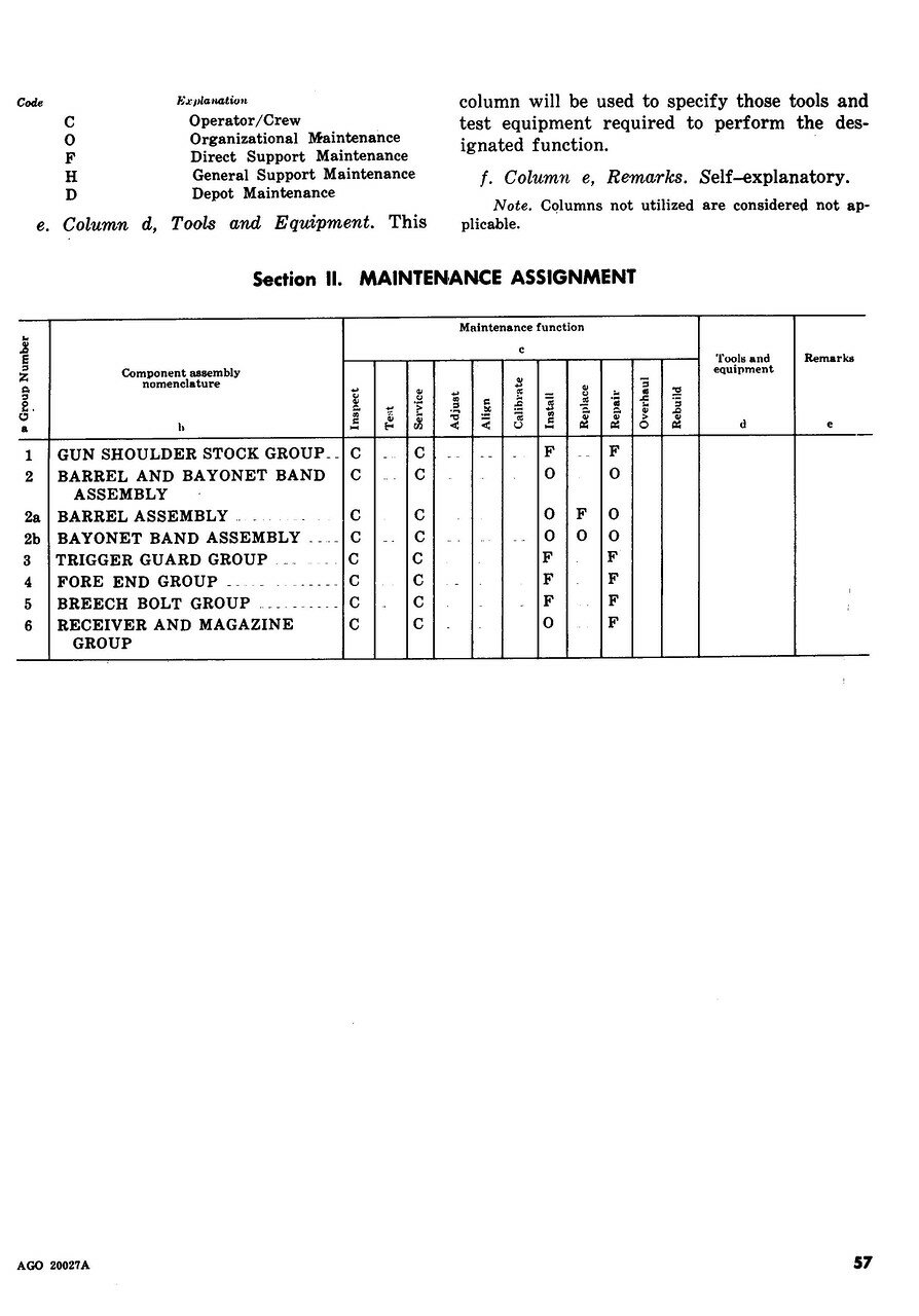 WINCHESTER MODEL 1200 , RIOT TYPE , мануал 1968 (репринт