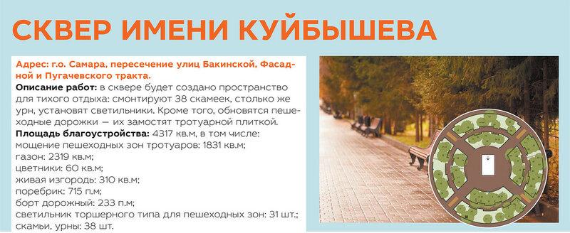 Благоустройство. Куйбышевский район