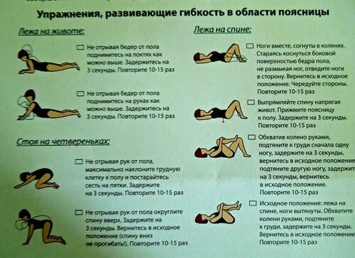 Упражнения от боли для спины в домашних