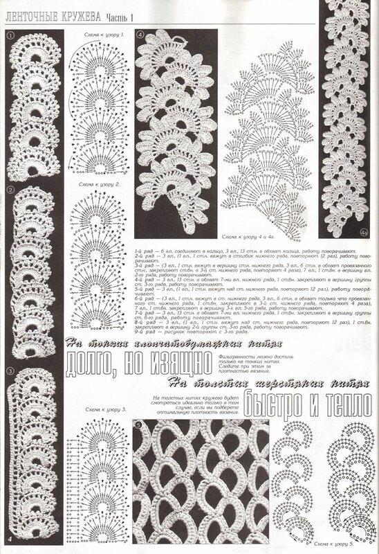 Ажурное вязание ленточное кружево 326
