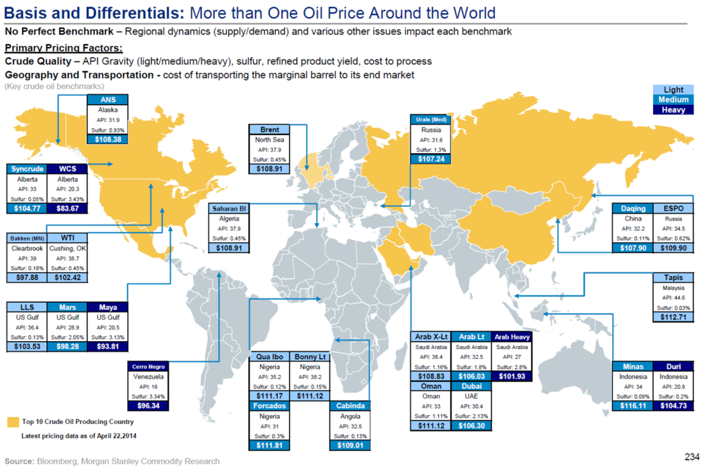 zerohedge.com: Цены на нефть и бензин в мире