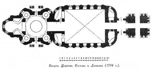 Церковь Косьмы и Дамиана в Калуге, план