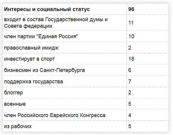 http://img-fotki.yandex.ru/get/9067/214811477.6/0_14de0c_1a66af6_XL.jpg height=452
