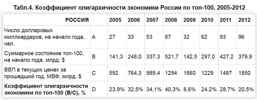 http://img-fotki.yandex.ru/get/9067/214811477.6/0_14de0e_38f8709d_XXL.jpg height=252