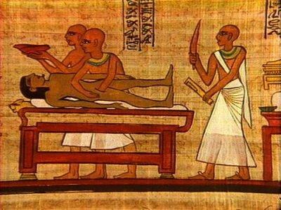 Погребальный культ в древнем Египте