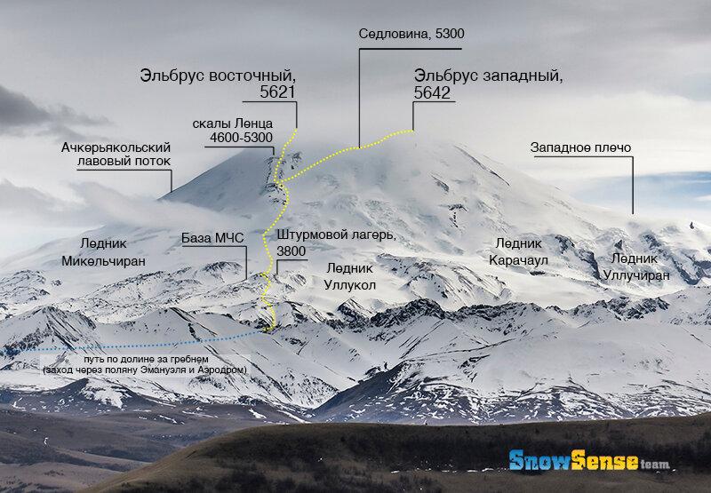 Хочу на Эльбрус!  Кавказ. Восхождение на Эльбрус.  0_294524_270002a_XL