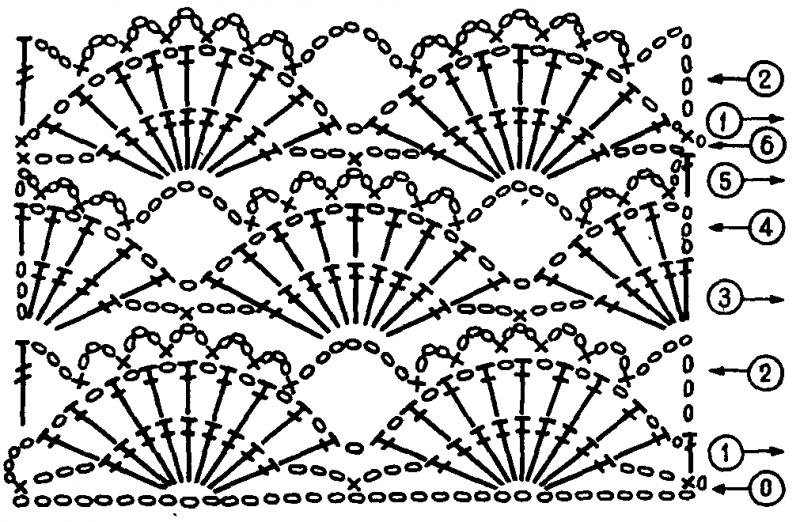 Рисунок крючком схема ракушка