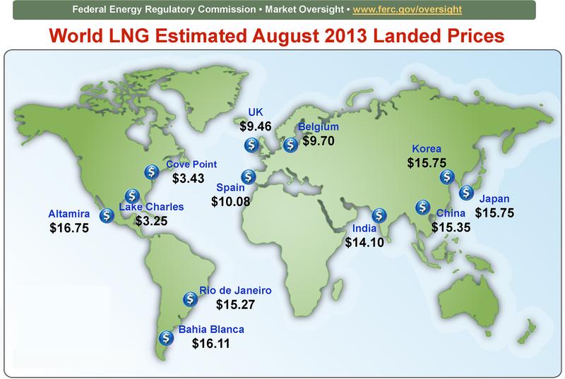Южная Корея будет покупать газ на спотовом рынке, чтобы не допустить отключения электроэнергии