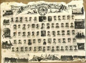 1928 г. Тверская кавалерийская школа им. Коминтерна.