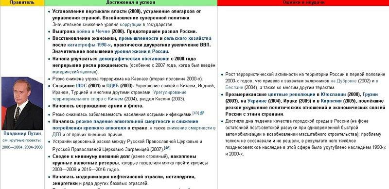 Ирина Аллегрова - Прими мои поздравления (минус) 46