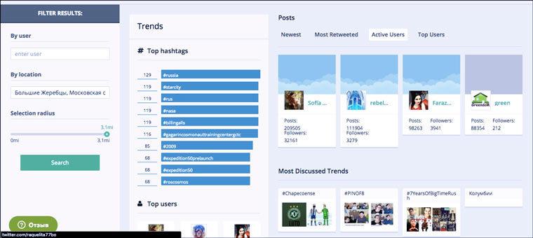 Как посмотреть посты всех ваших соседей в соцсетях.