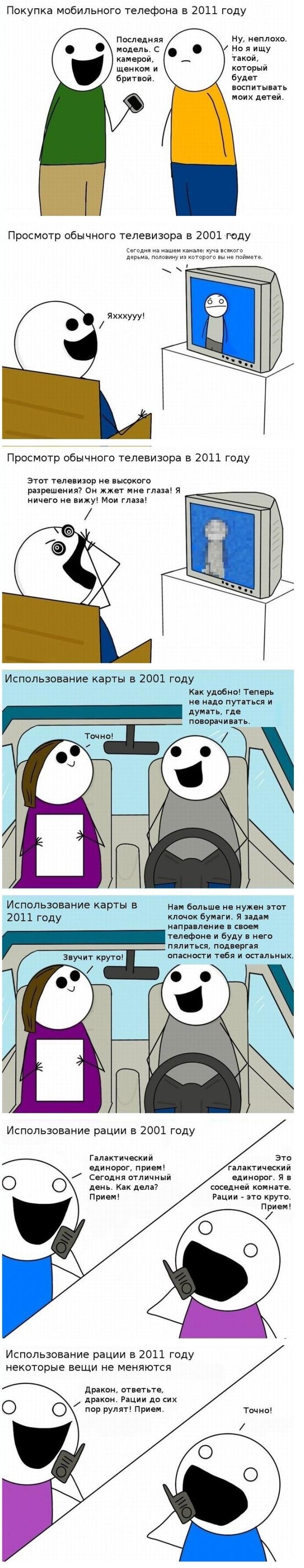 Ценности в 2001 и 2011 годах