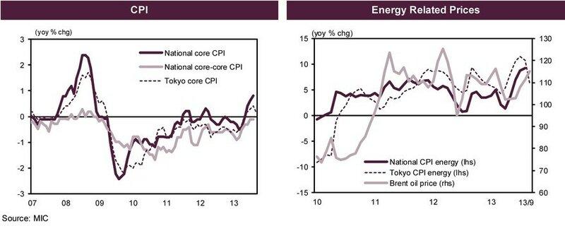 Zerohedge: Япония, нефть, абэномика  (2014)