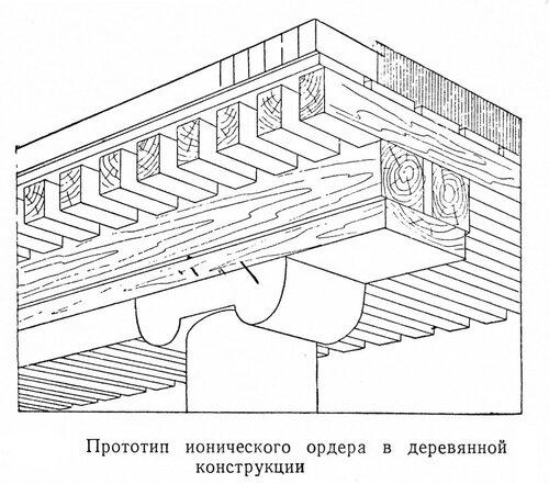 Деревянный ионический ордер