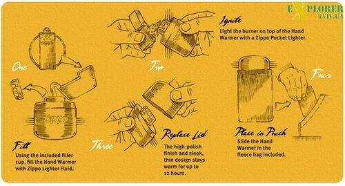 Инструкция для каталитической грелки Zippo