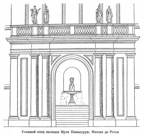 Палаццо Мути-Папацури в Риме, вход
