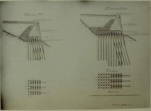 Фотокопия плана-чертежа устройства фундаментанабережной(типы№1,2,3)