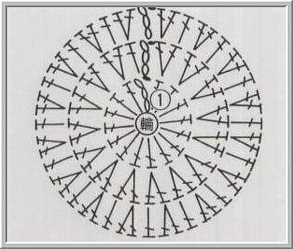 Как вязать круг для начинающих крючком
