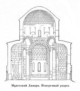 Мцхетский Джвари, поперечный разрез
