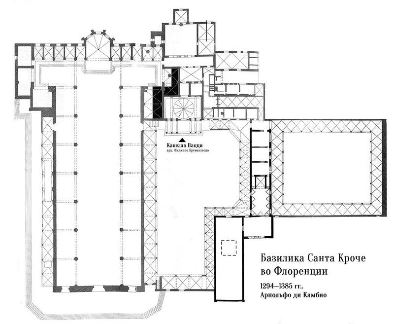 Базилика Санта Кроче во Флоренции, чертеж генплана