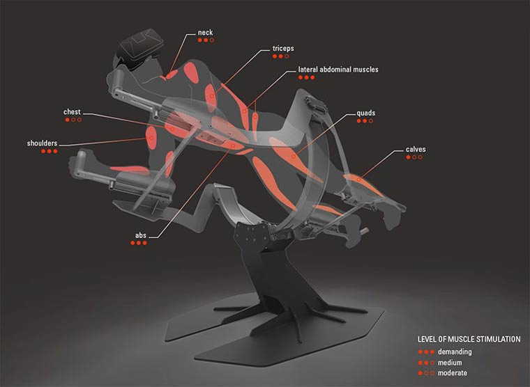 Icaros – Burning calories with virtual reality