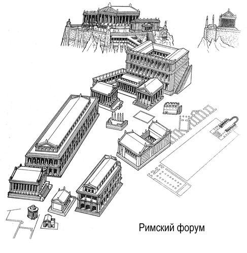 Римский форум, общий вид