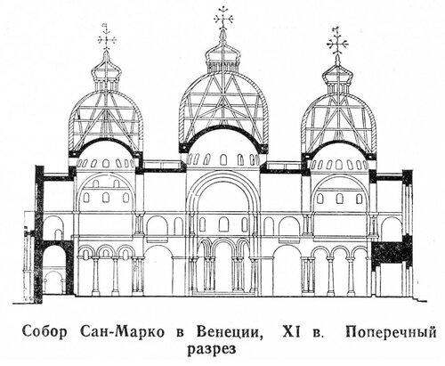 Собор Сан-Марко в Венеции, разрез