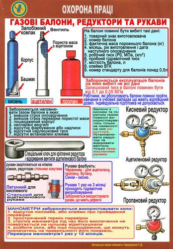 Використання балонів з газами.