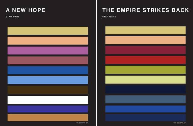 The Colors of Star Wars Palettes (10 pics)