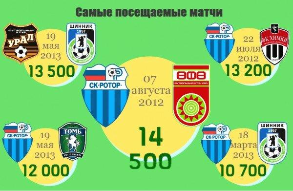 http://img-fotki.yandex.ru/get/9094/125057399.42/0_b65a7_15ed71de_XL.jpg