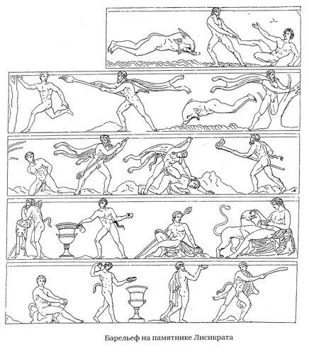 Барельефы памятника Лисикрата, изображают сцены из жизни Диониса