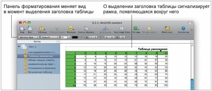 Рис. 3.10. Режим форматирования заголовка таблицы