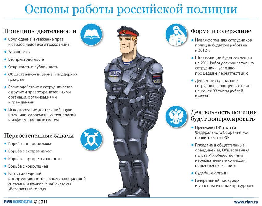 День участкового. Основы работы российской полиции открытки фото рисунки картинки поздравления