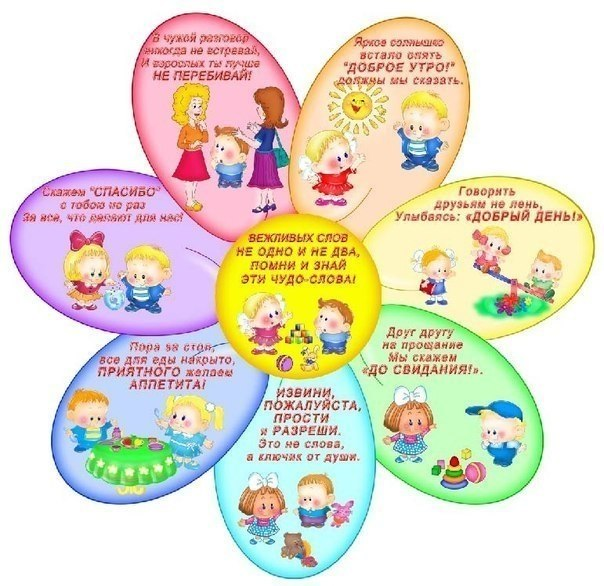 20 ноября - Всероссийский день правовой помощи детям. Права