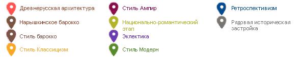 Архитектурные стили на карте Москвы