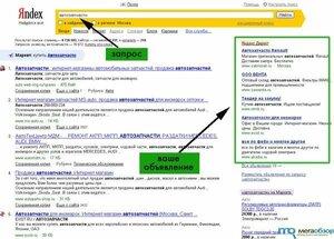 Продвижение сайтов сегодня - 3 основных способа