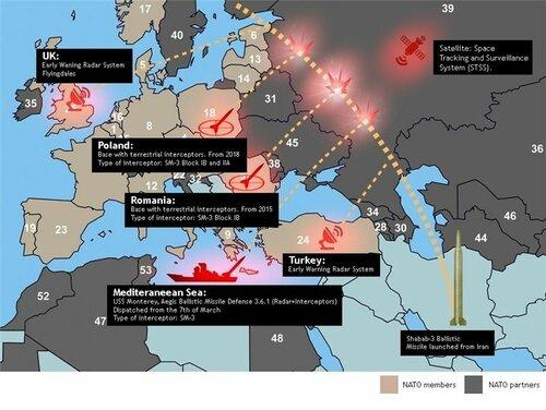 США подставили Румынию под ядерный удар России